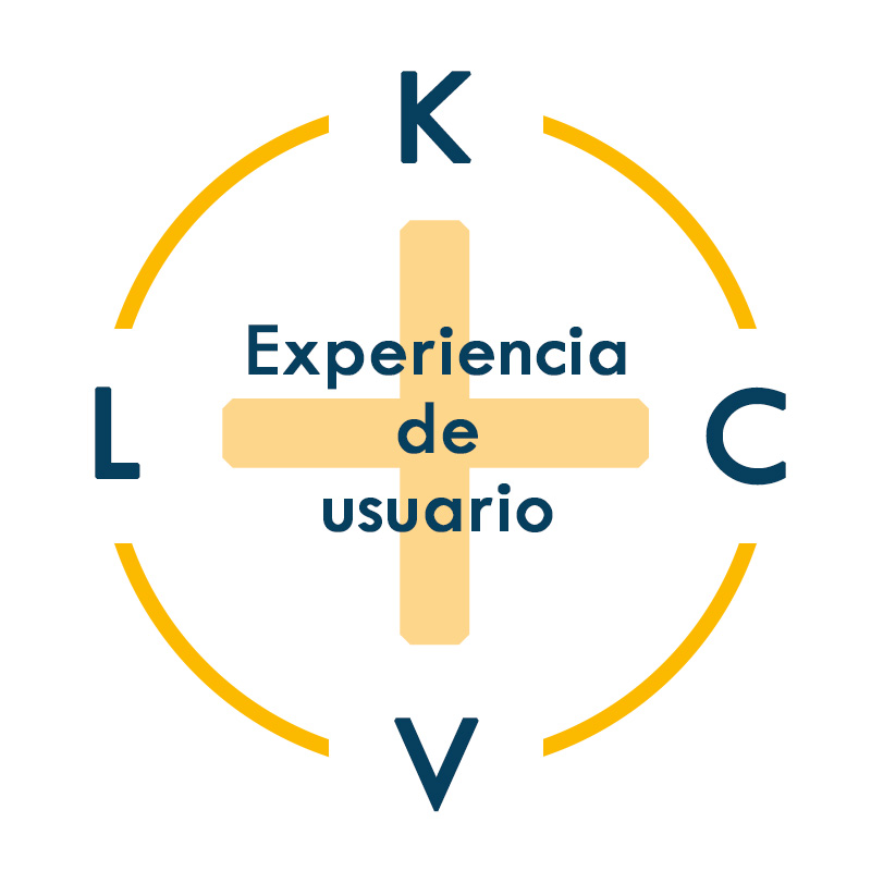 Estrategia KCVL