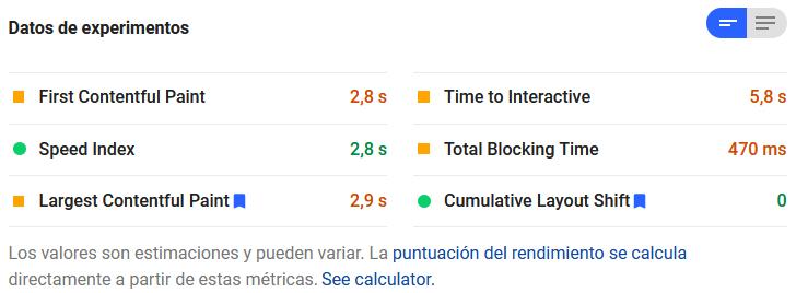 Datos de experimentos en Google PageSpeed Insights